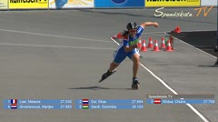 MediaID=37828 - European Championship 2015 - Junior B men, 300m time final